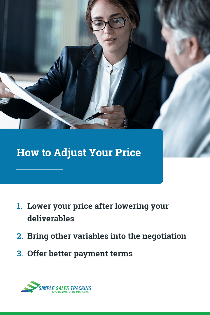 How to Adjust Your Price