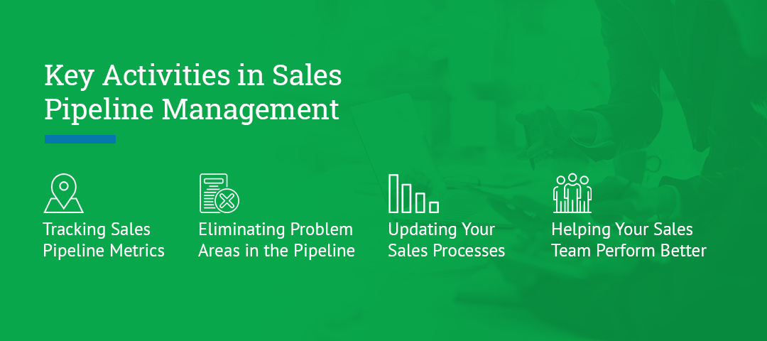 Key Activities in Sales Pipeline Management
